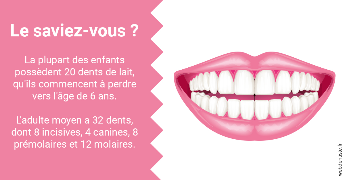 https://dr-do-thi-thuy-thao.chirurgiens-dentistes.fr/Dents de lait 2